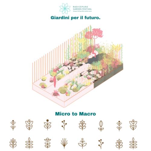 Giardini per il futuro: Micro to Macro