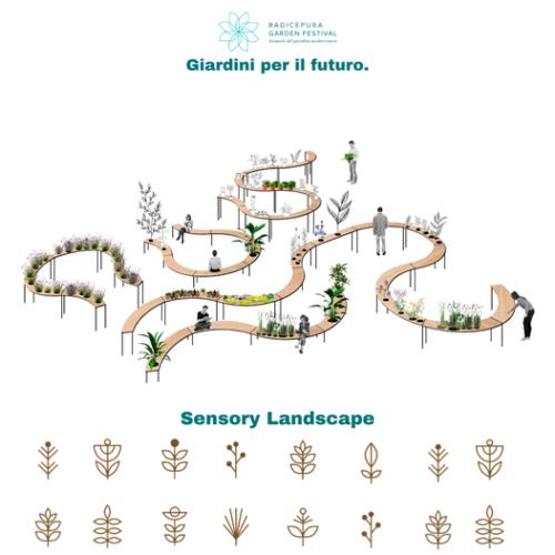 Giardini per il futuro: Sensory Landscape